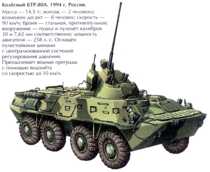 "БТР-90 "" Бережок """